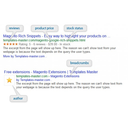 Magento Rich Snippets